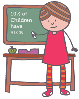 10% of Children have SLCN